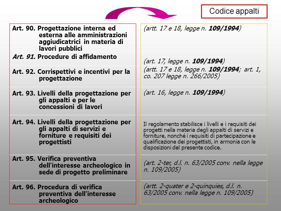 Art. 90. Progettazione interna ed esterna alle amministrazioni aggiudicatrici in materia di lavori pubblici Art. 91. Procedure di affidamento Art. 92.