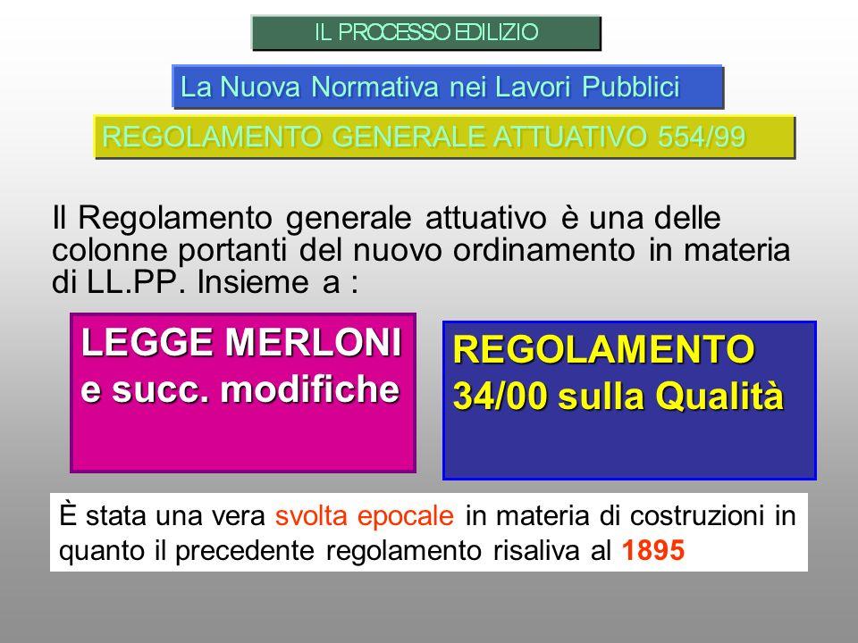 Capo IV Progettazione e concorsi di Progettazione Sezione I Progettazione interna ed esterna - livelli della progettazione D.P.R.