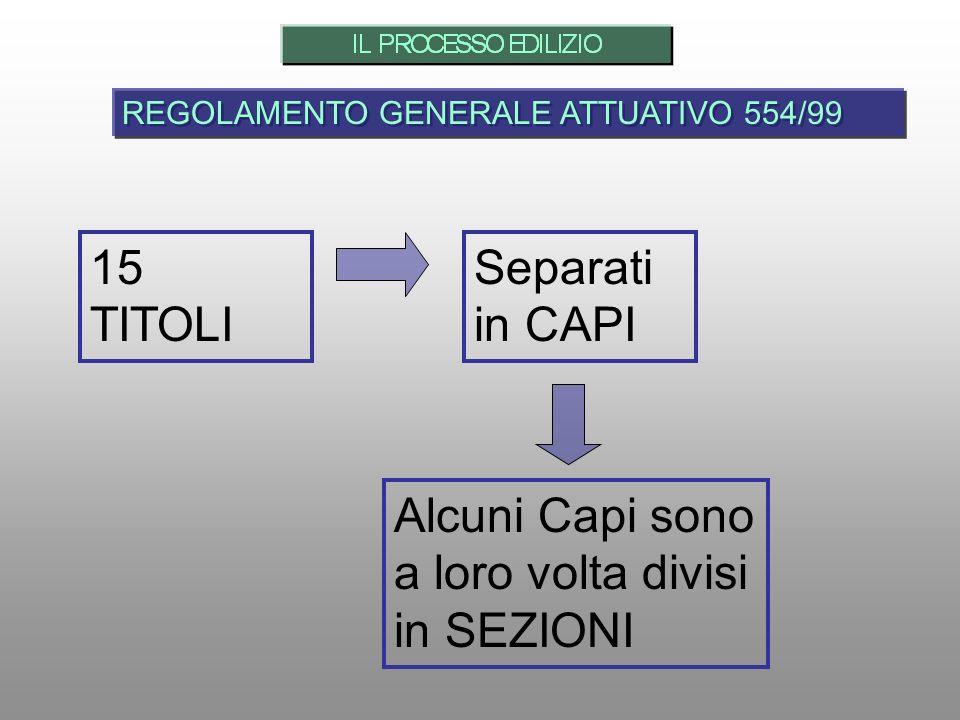 REGOLAMENTO GENERALE ATTUATIVO 554/99 15 TITOLI Separati in CAPI Alcuni Capi sono a loro volta divisi in SEZIONI
