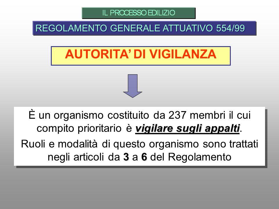 vigilare sugli appalti È un organismo costituito da 237 membri il cui compito prioritario è vigilare sugli appalti. 3 6 Ruoli e modalità di questo org