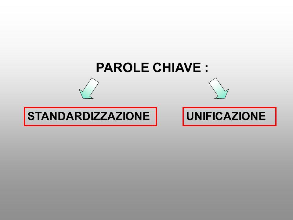 PAROLE CHIAVE : UNIFICAZIONESTANDARDIZZAZIONE