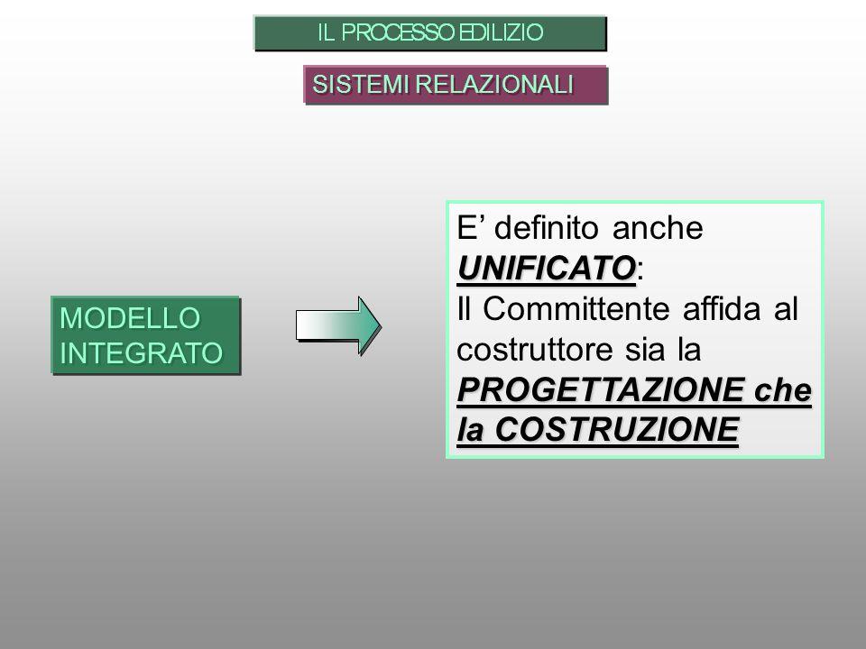 SISTEMI RELAZIONALI MODELLO INTEGRATO UNIFICATO E definito anche UNIFICATO: PROGETTAZIONE che la COSTRUZIONE Il Committente affida al costruttore sia la PROGETTAZIONE che la COSTRUZIONE