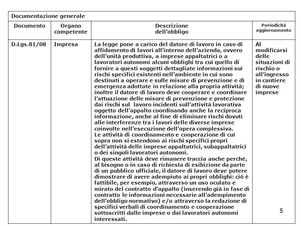 5 Documentazione generale DocumentoOrgano competente Descrizione dellobbligo Periodicità aggiornamento D.Lgs.81/08ImpresaLa legge pone a carico del da