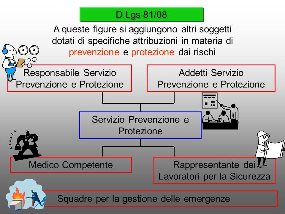 A queste figure si aggiungono altri soggetti dotati di specifiche attribuzioni in materia di prevenzione e protezione dai rischi Addetti Servizio Prev