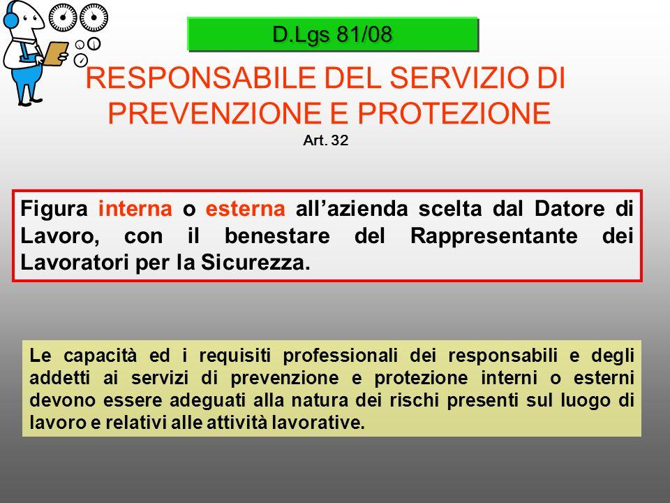 D.Lgs 81/08 RESPONSABILE DEL SERVIZIO DI PREVENZIONE E PROTEZIONE Art. 32 Figura interna o esterna allazienda scelta dal Datore di Lavoro, con il bene