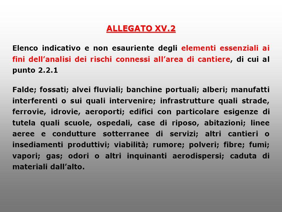 ALLEGATO XV.2 Elenco indicativo e non esauriente degli elementi essenziali ai fini dellanalisi dei rischi connessi allarea di cantiere, di cui al punt