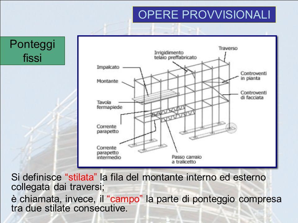 Si definisce stilata la fila del montante interno ed esterno collegata dai traversi; è chiamata, invece, il campo la parte di ponteggio compresa tra d