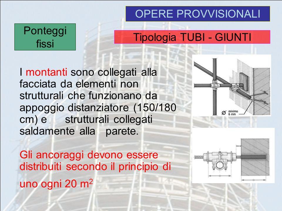 OPERE PROVVISIONALI I montanti sono collegati alla facciata da elementi non strutturali che funzionano da appoggio distanziatore (150/180 cm) e strutt