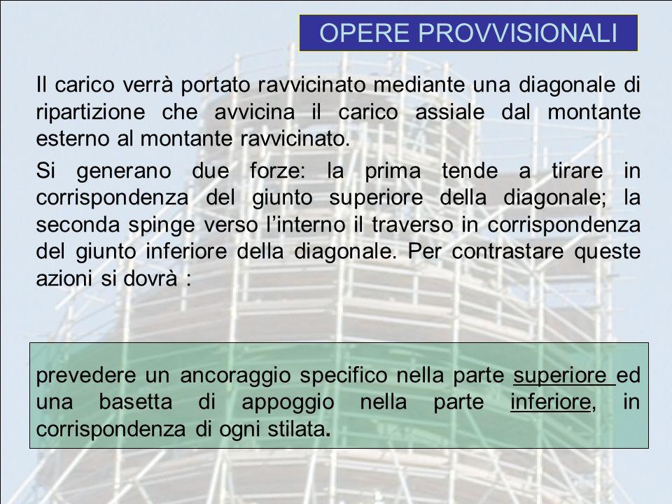 OPERE PROVVISIONALI Il carico verrà portato ravvicinato mediante una diagonale di ripartizione che avvicina il carico assiale dal montante esterno al
