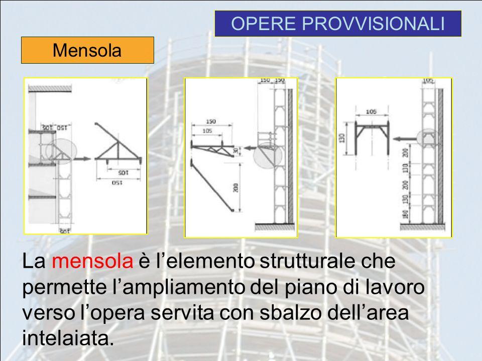 OPERE PROVVISIONALI Mensola La mensola è lelemento strutturale che permette lampliamento del piano di lavoro verso lopera servita con sbalzo dellarea