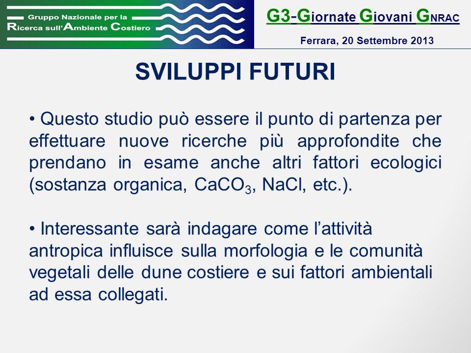 G3-G iornate G iovani G NRAC Ferrara, 20 Settembre 2013 SVILUPPI FUTURI Questo studio può essere il punto di partenza per effettuare nuove ricerche più approfondite che prendano in esame anche altri fattori ecologici (sostanza organica, CaCO 3, NaCl, etc.).