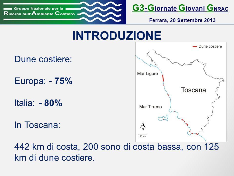 G3-G iornate G iovani G NRAC Ferrara, 20 Settembre 2013 OBIETTIVI Studiare i sistemi dunali costieri utilizzando un tipo di approccio integrato che prenda in considerazione sia i fattori abiotici che quelli biotici.