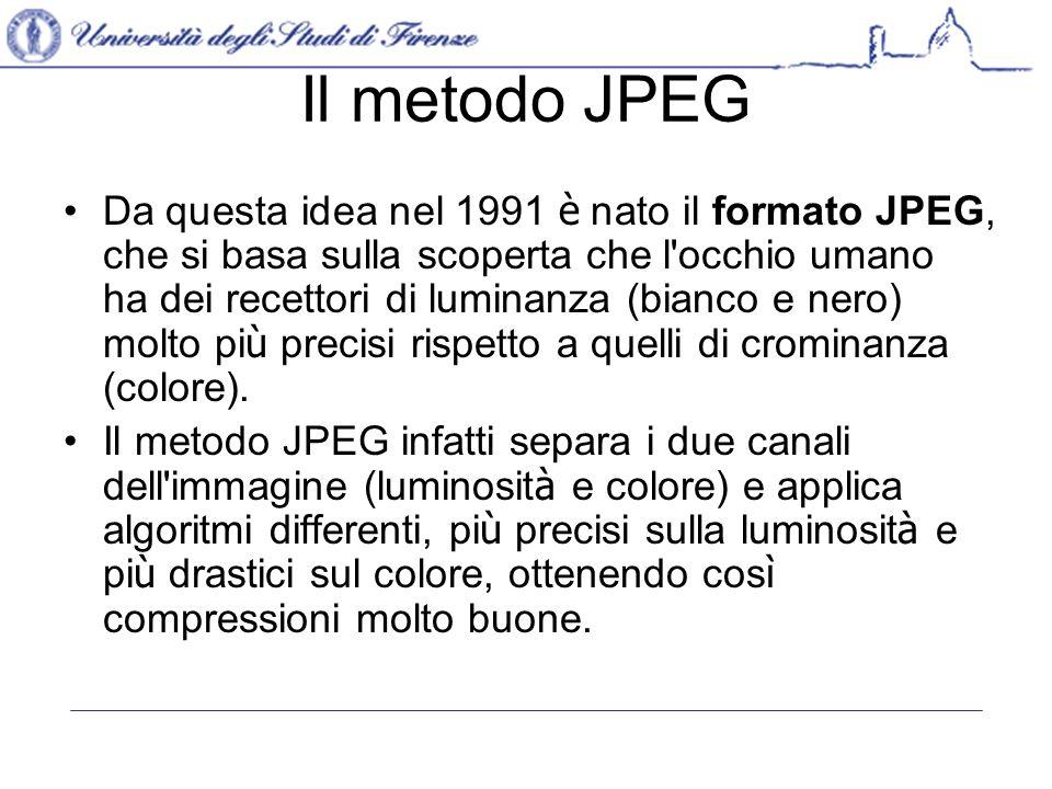 Il metodo JPEG Da questa idea nel 1991 è nato il formato JPEG, che si basa sulla scoperta che l occhio umano ha dei recettori di luminanza (bianco e nero) molto pi ù precisi rispetto a quelli di crominanza (colore).