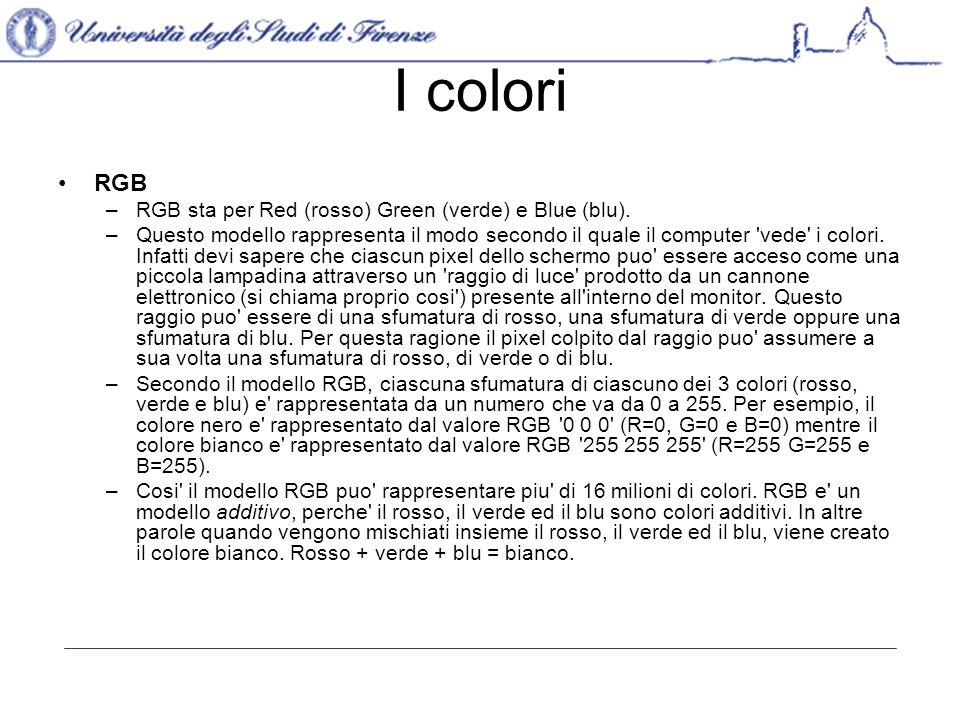 I colori RGB –RGB sta per Red (rosso) Green (verde) e Blue (blu).