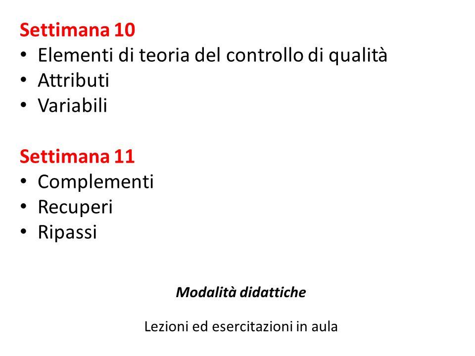 Settimana 10 Elementi di teoria del controllo di qualità Attributi Variabili Settimana 11 Complementi Recuperi Ripassi Modalità didattiche Lezioni ed