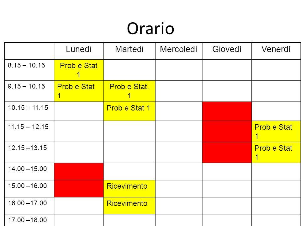 Orario LunediMartediMercoledìGiovedìVenerdì 8.15 – 10.15 Prob e Stat 1 9.15 – 10.15 Prob e Stat 1 Prob e Stat. 1 10.15 – 11.15 Prob e Stat 1 11.15 – 1