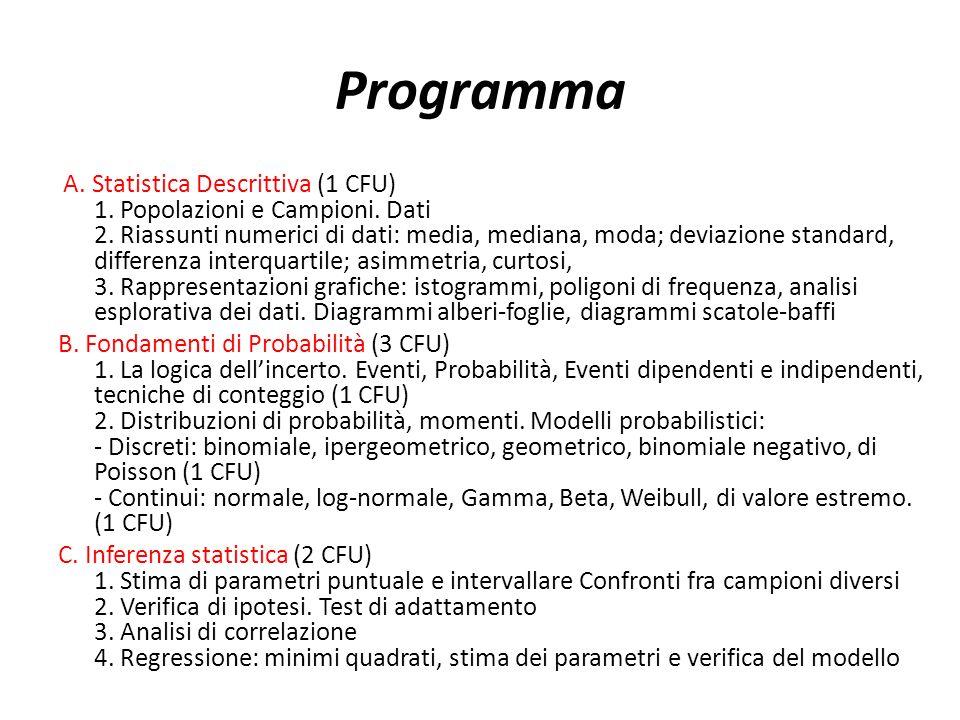 Programma A. Statistica Descrittiva (1 CFU) 1. Popolazioni e Campioni. Dati 2. Riassunti numerici di dati: media, mediana, moda; deviazione standard,