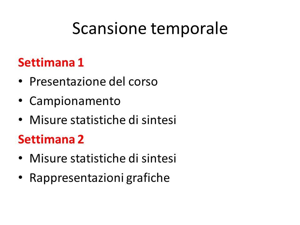 Scansione temporale Settimana 1 Presentazione del corso Campionamento Misure statistiche di sintesi Settimana 2 Misure statistiche di sintesi Rapprese