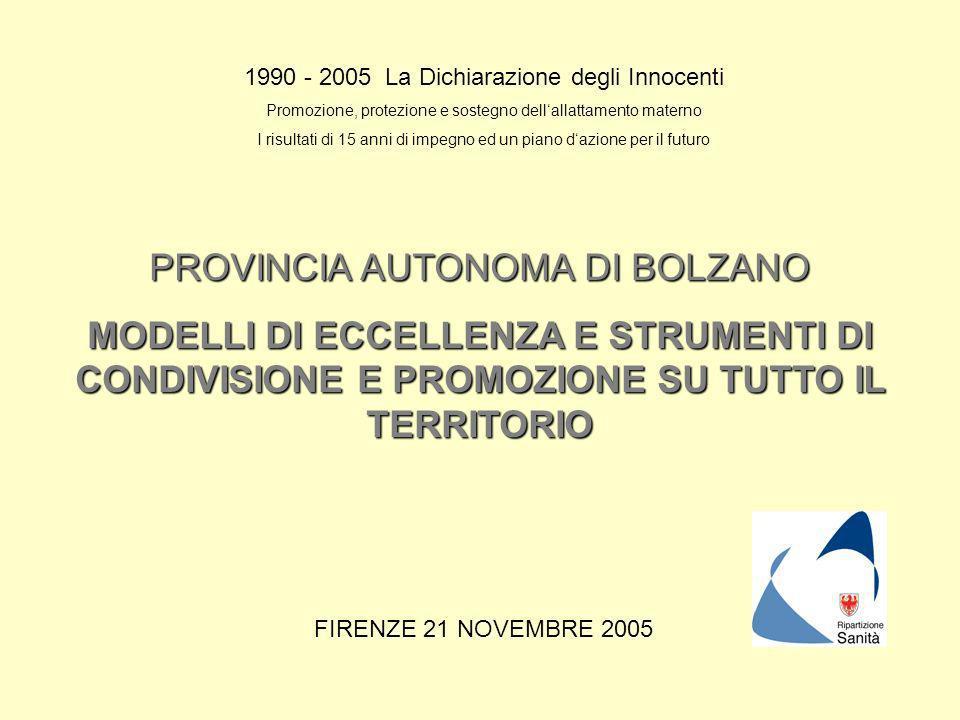 1990 - 2005 La Dichiarazione degli Innocenti Promozione, protezione e sostegno dellallattamento materno I risultati di 15 anni di impegno ed un piano