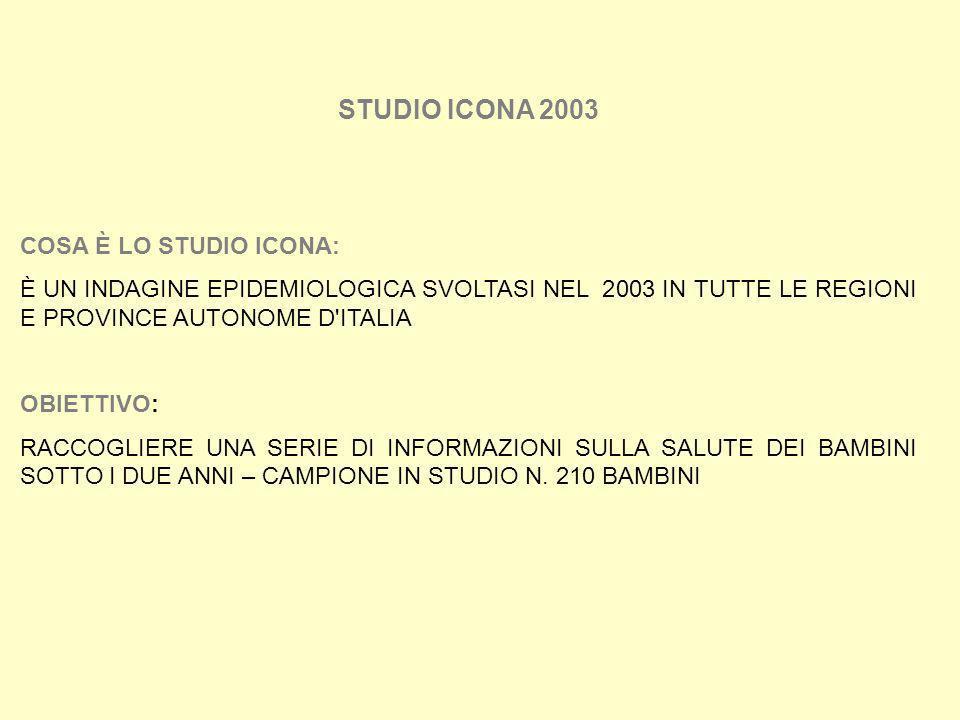 STUDIO ICONA 2003 COSA È LO STUDIO ICONA: È UN INDAGINE EPIDEMIOLOGICA SVOLTASI NEL 2003 IN TUTTE LE REGIONI E PROVINCE AUTONOME D'ITALIA OBIETTIVO: R