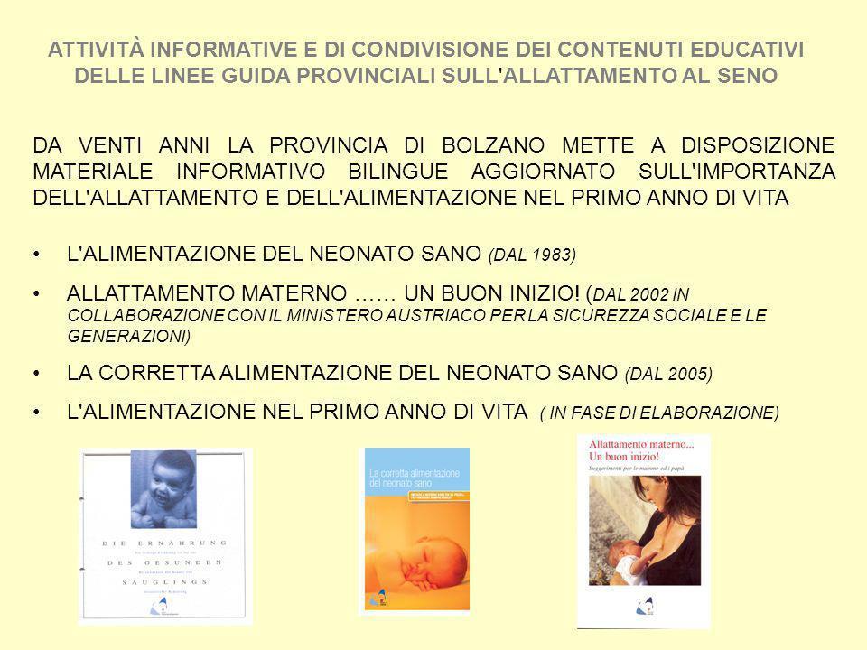 ATTIVITÀ INFORMATIVE E DI CONDIVISIONE DEI CONTENUTI EDUCATIVI DELLE LINEE GUIDA PROVINCIALI SULL'ALLATTAMENTO AL SENO DA VENTI ANNI LA PROVINCIA DI B