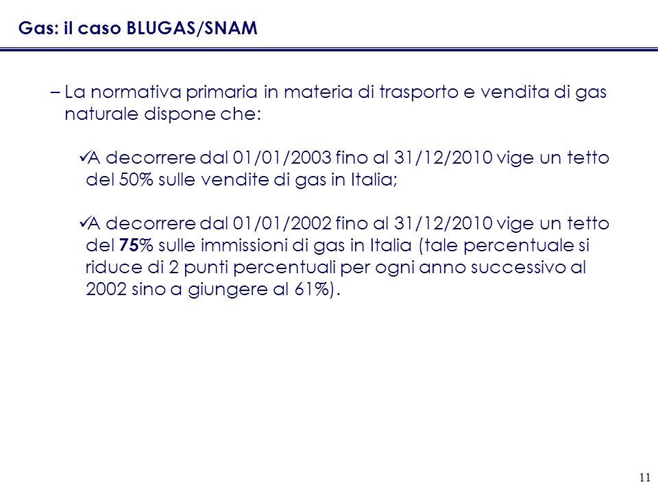 11 Gas: il caso BLUGAS/SNAM –La normativa primaria in materia di trasporto e vendita di gas naturale dispone che: A decorrere dal 01/01/2003 fino al 31/12/2010 vige un tetto del 50% sulle vendite di gas in Italia; A decorrere dal 01/01/2002 fino al 31/12/2010 vige un tetto del 75 % sulle immissioni di gas in Italia (tale percentuale si riduce di 2 punti percentuali per ogni anno successivo al 2002 sino a giungere al 61%).