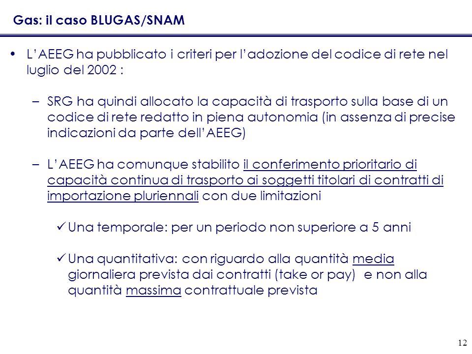 12 Gas: il caso BLUGAS/SNAM LAEEG ha pubblicato i criteri per ladozione del codice di rete nel luglio del 2002 : –SRG ha quindi allocato la capacità di trasporto sulla base di un codice di rete redatto in piena autonomia (in assenza di precise indicazioni da parte dellAEEG) –LAEEG ha comunque stabilito il conferimento prioritario di capacità continua di trasporto ai soggetti titolari di contratti di importazione pluriennali con due limitazioni Una temporale: per un periodo non superiore a 5 anni Una quantitativa: con riguardo alla quantità media giornaliera prevista dai contratti (take or pay) e non alla quantità massima contrattuale prevista