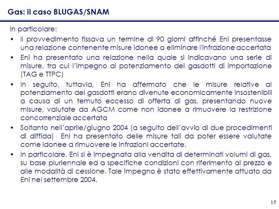 15 Gas: il caso BLUGAS/SNAM In particolare: Il provvedimento fissava un termine di 90 giorni affinché Eni presentasse una relazione contenente misure idonee a eliminare l infrazione accertata Eni ha presentato una relazione nella quale si indicavano una serie di misure, tra cui limpegno al potenziamento dei gasdotti di importazione (TAG e TTPC) In seguito, tuttavia, Eni ha affermato che le misure relative al potenziamento dei gasdotti erano divenute economicamente insostenibili a causa di un temuto eccesso di offerta di gas, presentando nuove misure, valutate da AGCM come non idonee a rimuovere la restrizione concorrenziale accertata Soltanto nellaprile/giugno 2004 (a seguito dellavvio di due procedimenti di diffida) Eni ha presentato delle misure tali da poter essere valutate come idonee a rimuovere le infrazioni accertate.