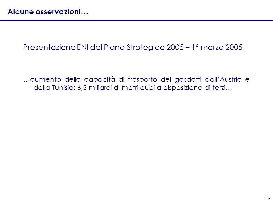18 Alcune osservazioni… Presentazione ENI del Piano Strategico 2005 – 1° marzo 2005 …aumento della capacità di trasporto dei gasdotti dallAustria e dalla Tunisia: 6,5 miliardi di metri cubi a disposizione di terzi…