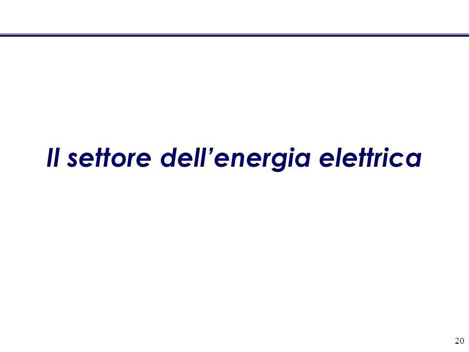 20 Il settore dellenergia elettrica