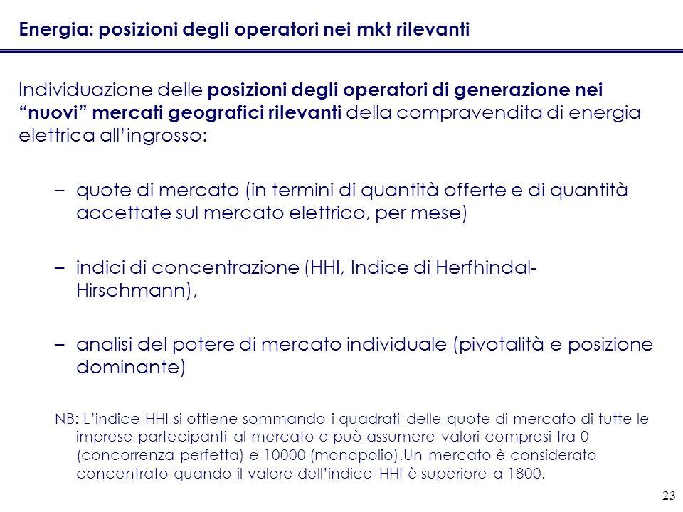 23 Energia: posizioni degli operatori nei mkt rilevanti Individuazione delle posizioni degli operatori di generazione nei nuovi mercati geografici ril