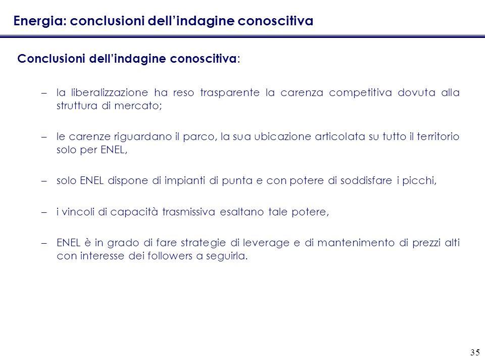35 Energia: conclusioni dellindagine conoscitiva Conclusioni dellindagine conoscitiva : –la liberalizzazione ha reso trasparente la carenza competitiv