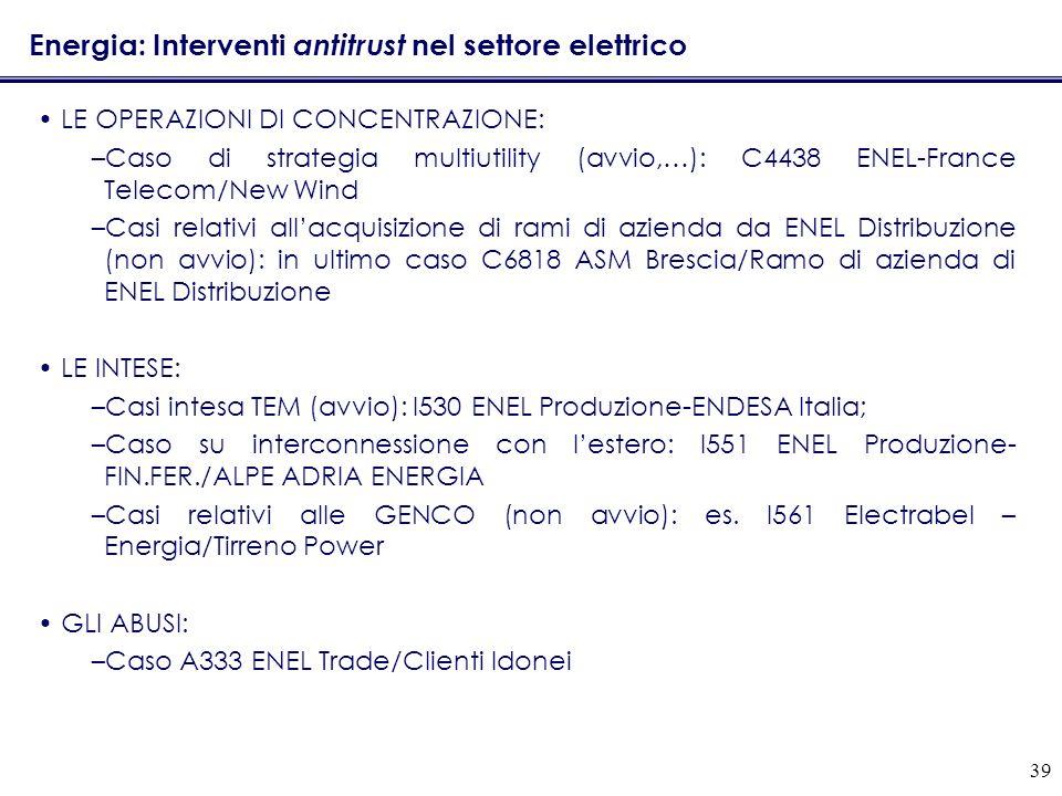 39 Energia: Interventi antitrust nel settore elettrico LE OPERAZIONI DI CONCENTRAZIONE: –Caso di strategia multiutility (avvio,…): C4438 ENEL-France Telecom/New Wind –Casi relativi allacquisizione di rami di azienda da ENEL Distribuzione (non avvio): in ultimo caso C6818 ASM Brescia/Ramo di azienda di ENEL Distribuzione LE INTESE: –Casi intesa TEM (avvio): I530 ENEL Produzione-ENDESA Italia; –Caso su interconnessione con lestero: I551 ENEL Produzione- FIN.FER./ALPE ADRIA ENERGIA –Casi relativi alle GENCO (non avvio): es.
