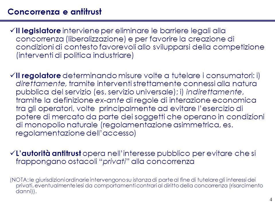 4 Concorrenza e antitrust Il legislatore interviene per eliminare le barriere legali alla concorrenza (liberalizzazione) e per favorire la creazione d