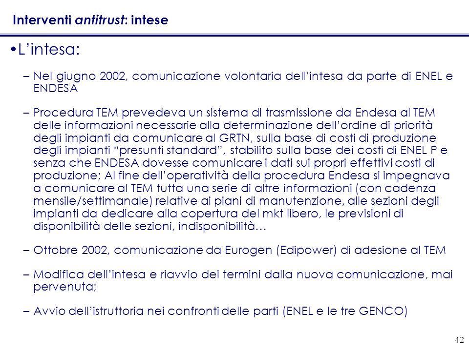 42 Interventi antitrust : intese Lintesa: –Nel giugno 2002, comunicazione volontaria dellintesa da parte di ENEL e ENDESA –Procedura TEM prevedeva un
