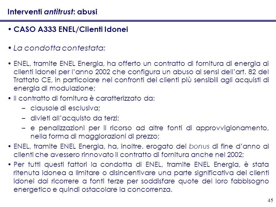 45 Interventi antitrust : abusi CASO A333 ENEL/Clienti Idonei La condotta contestata: ENEL, tramite ENEL Energia, ha offerto un contratto di fornitura di energia ai clienti idonei per lanno 2002 che configura un abuso ai sensi dellart.