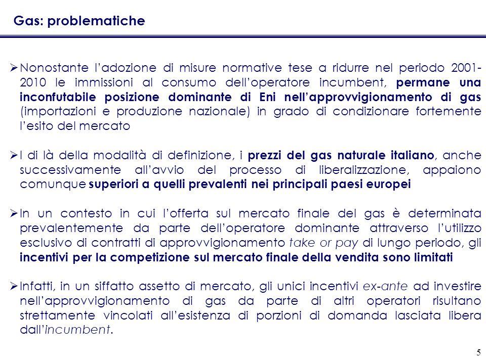 5 Gas: problematiche Nonostante ladozione di misure normative tese a ridurre nel periodo 2001- 2010 le immissioni al consumo delloperatore incumbent, permane una inconfutabile posizione dominante di Eni nellapprovvigionamento di gas (importazioni e produzione nazionale) in grado di condizionare fortemente lesito del mercato l di là della modalità di definizione, i prezzi del gas naturale italiano, anche successivamente allavvio del processo di liberalizzazione, appaiono comunque superiori a quelli prevalenti nei principali paesi europei In un contesto in cui lofferta sul mercato finale del gas è determinata prevalentemente da parte delloperatore dominante attraverso lutilizzo esclusivo di contratti di approvvigionamento take or pay di lungo periodo, gli incentivi per la competizione sul mercato finale della vendita sono limitati Infatti, in un siffatto assetto di mercato, gli unici incentivi ex-ante ad investire nellapprovvigionamento di gas da parte di altri operatori risultano strettamente vincolati allesistenza di porzioni di domanda lasciata libera dallincumbent.