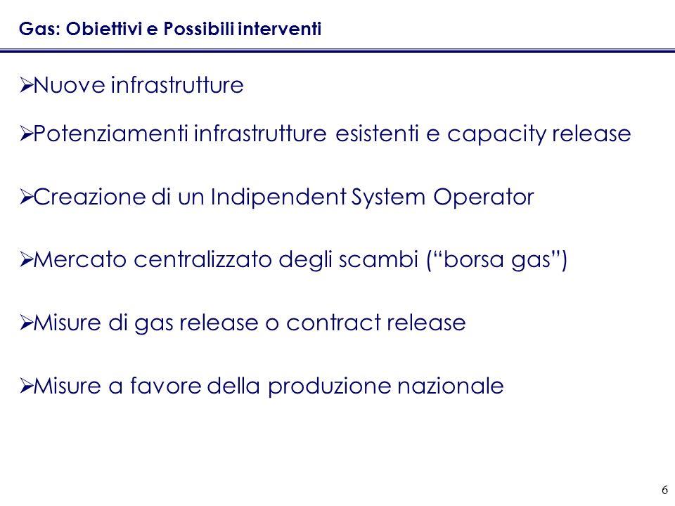 6 Gas: Obiettivi e Possibili interventi Nuove infrastrutture Potenziamenti infrastrutture esistenti e capacity release Creazione di un Indipendent System Operator Mercato centralizzato degli scambi (borsa gas) Misure di gas release o contract release Misure a favore della produzione nazionale