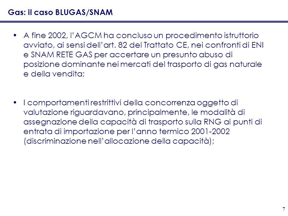 7 Gas: il caso BLUGAS/SNAM A fine 2002, lAGCM ha concluso un procedimento istruttorio avviato, ai sensi dellart. 82 del Trattato CE, nei confronti di