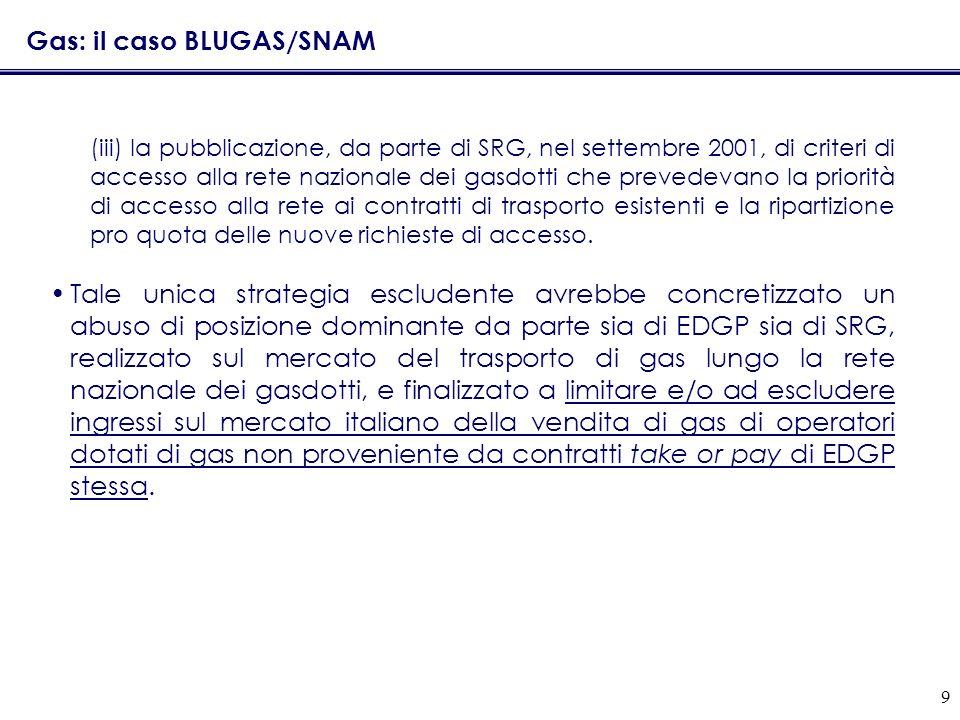 9 Gas: il caso BLUGAS/SNAM (iii) la pubblicazione, da parte di SRG, nel settembre 2001, di criteri di accesso alla rete nazionale dei gasdotti che prevedevano la priorità di accesso alla rete ai contratti di trasporto esistenti e la ripartizione pro quota delle nuove richieste di accesso.