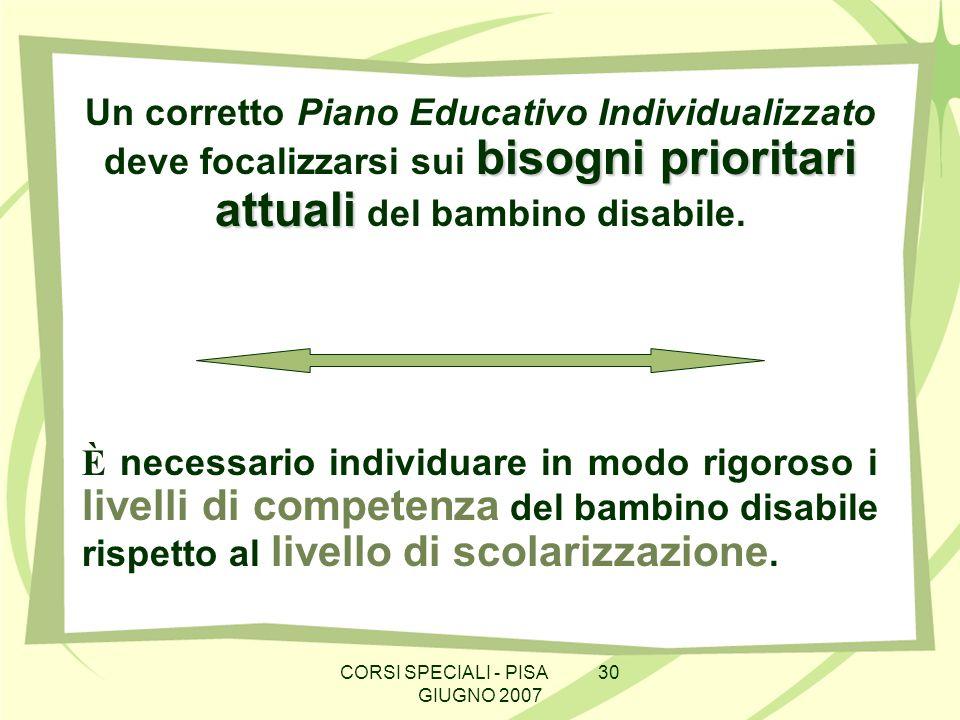 CORSI SPECIALI - PISA 30 GIUGNO 2007 bisogni prioritari attuali Un corretto Piano Educativo Individualizzato deve focalizzarsi sui bisogni prioritari attuali del bambino disabile.