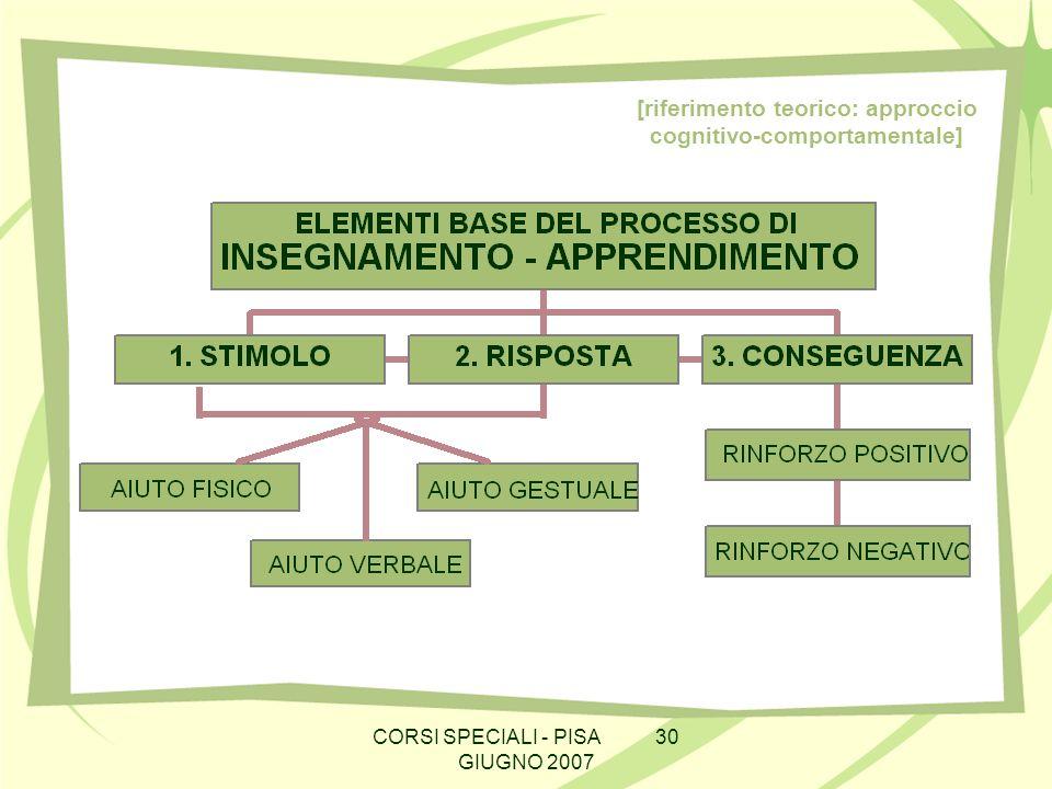 CORSI SPECIALI - PISA 30 GIUGNO 2007 [riferimento teorico: approccio cognitivo-comportamentale]