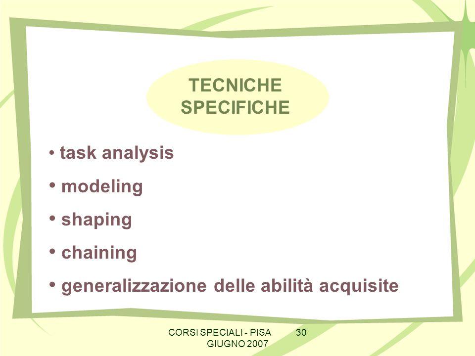 CORSI SPECIALI - PISA 30 GIUGNO 2007 TECNICHE SPECIFICHE task analysis modeling shaping chaining generalizzazione delle abilità acquisite
