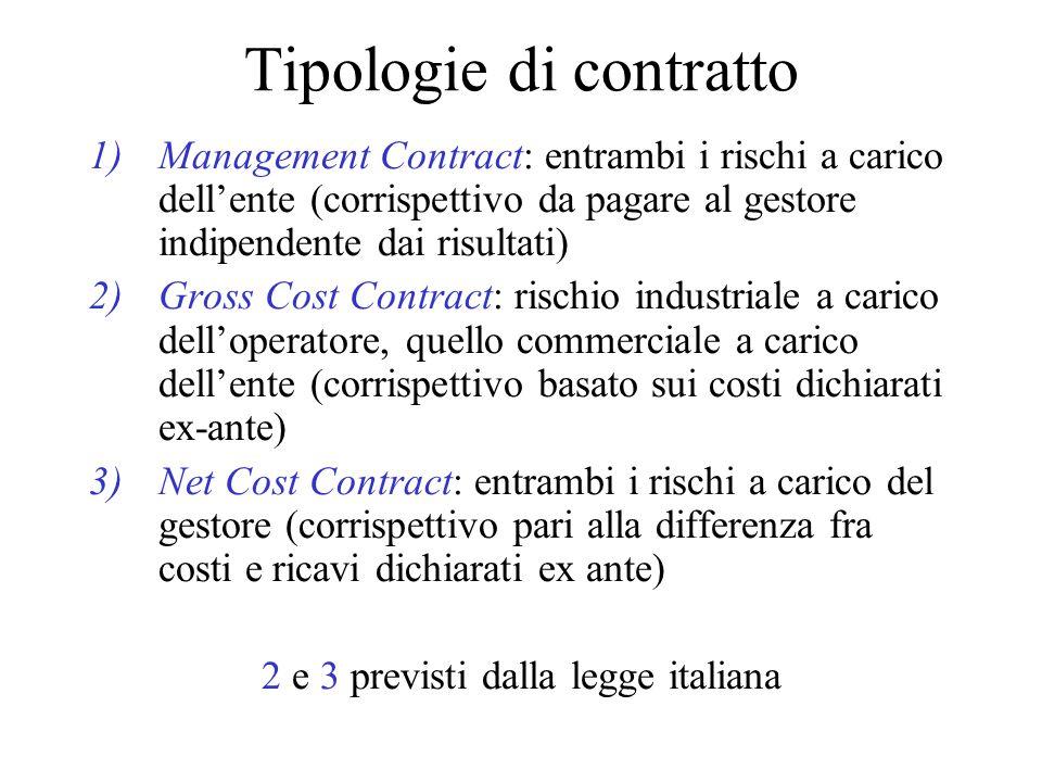 Tipologie di contratto 1)Management Contract: entrambi i rischi a carico dellente (corrispettivo da pagare al gestore indipendente dai risultati) 2)Gr