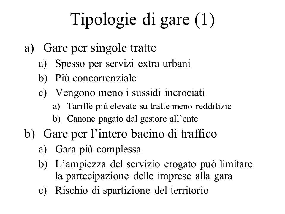 Tipologie di gare (1) a)Gare per singole tratte a)Spesso per servizi extra urbani b)Più concorrenziale c)Vengono meno i sussidi incrociati a)Tariffe p