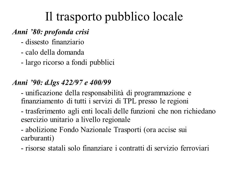 Il trasporto pubblico locale Anni 80: profonda crisi - dissesto finanziario - calo della domanda - largo ricorso a fondi pubblici Anni 90: d.lgs 422/9