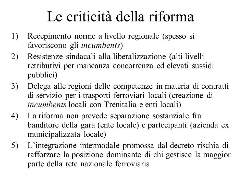 Le criticità della riforma 1)Recepimento norme a livello regionale (spesso si favoriscono gli incumbents) 2)Resistenze sindacali alla liberalizzazione