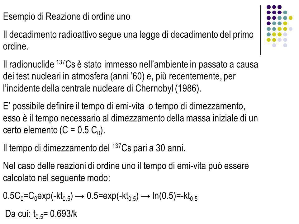 Esempio di Reazione di ordine uno Il decadimento radioattivo segue una legge di decadimento del primo ordine. Il radionuclide 137 Cs è stato immesso n