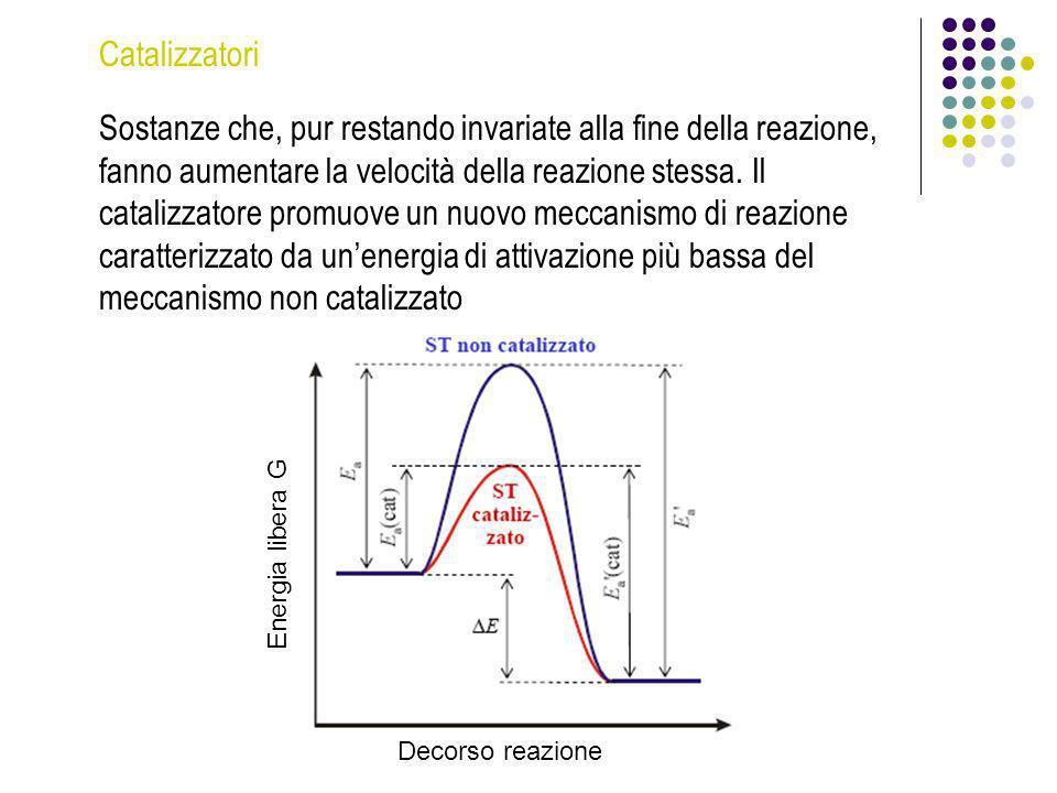Catalizzatori Sostanze che, pur restando invariate alla fine della reazione, fanno aumentare la velocità della reazione stessa. Il catalizzatore promu