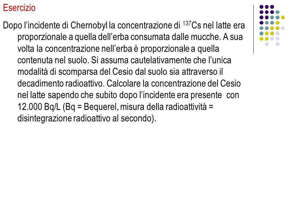 Esercizio Dopo lincidente di Chernobyl la concentrazione di 137 Cs nel latte era proporzionale a quella dellerba consumata dalle mucche. A sua volta l